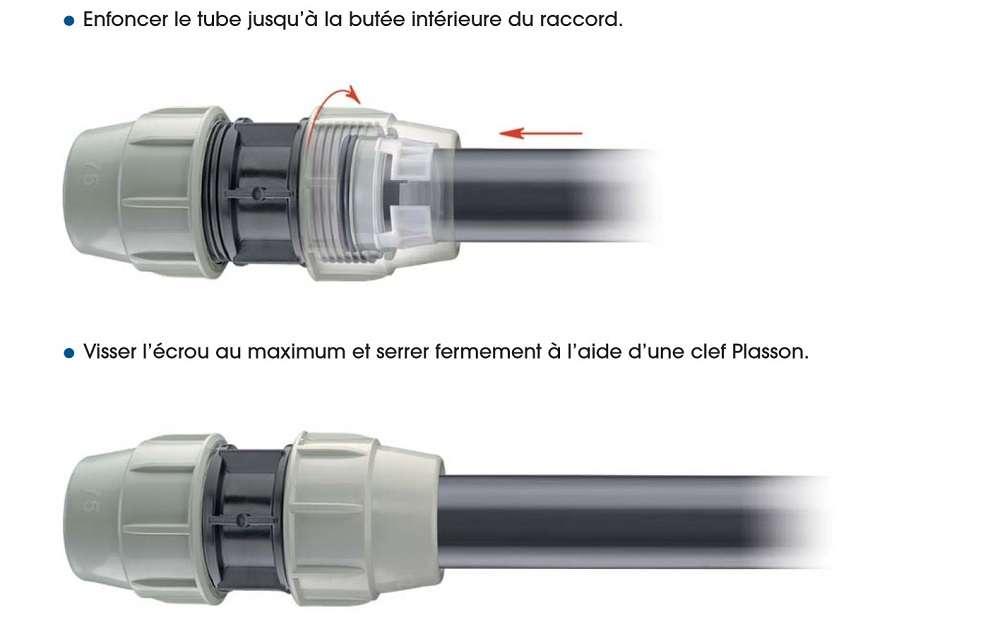 """Coude Ø63 x 2/""""M PLASSON Raccord Compression Polyéthylène Arrosage-14CM963600F"""