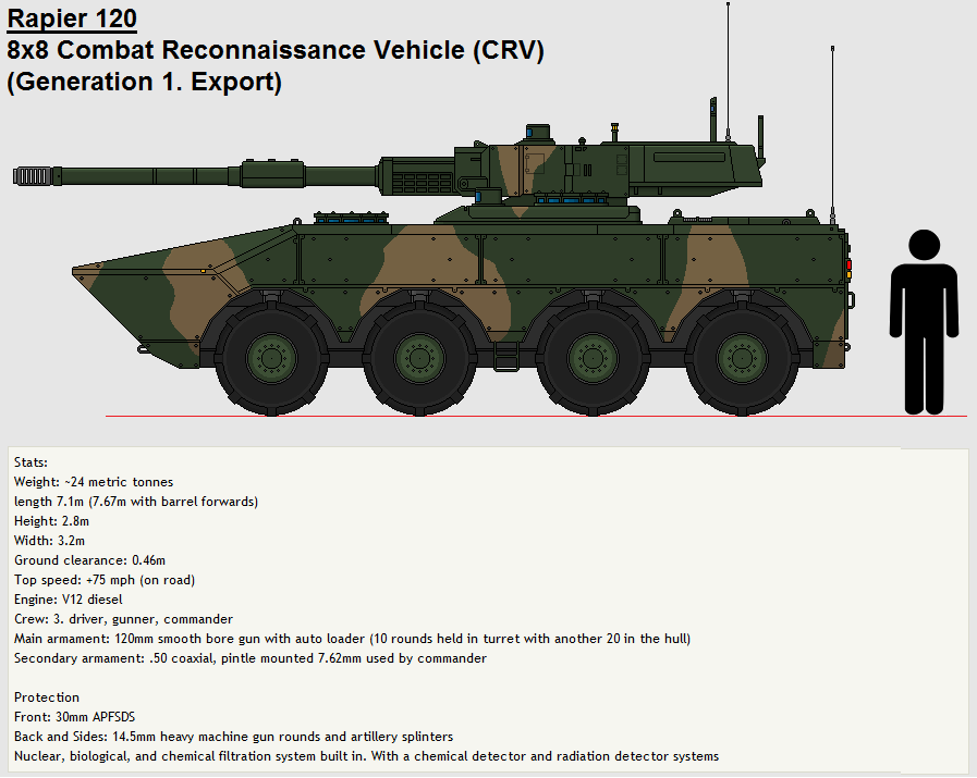 NationStates • View topic - Korvan Military Hosts Tank