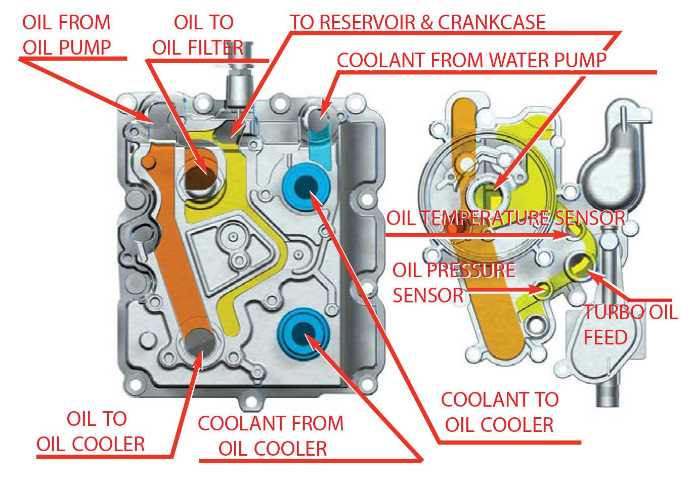 Vw Engine Coolant Parts Diagram likewise 2000 Beetle Wiring Diagram further 64 SUSPEN Power Steering Pump and Reservoir Replacement furthermore 64 SUSPEN Power Steering Pump and Reservoir Replacement as well 64 SUSPEN Power Steering Pump and Reservoir Replacement. on 64 suspen power steering pump and reservoir replacement